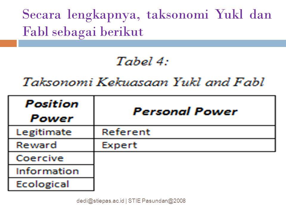 Secara lengkapnya, taksonomi Yukl dan Fabl sebagai berikut dedi@stiepas.ac.id | STIE Pasundan@2008