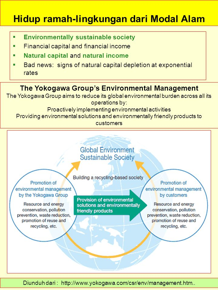 Hidup ramah-lingkungan dari Modal Alam  Environmentally sustainable society  Financial capital and financial income  Natural capital and natural in