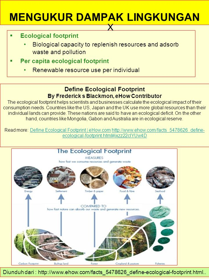 MENGUKUR DAMPAK LINGKUNGAN  Ecological footprint Biological capacity to replenish resources and adsorb waste and pollution  Per capita ecological fo