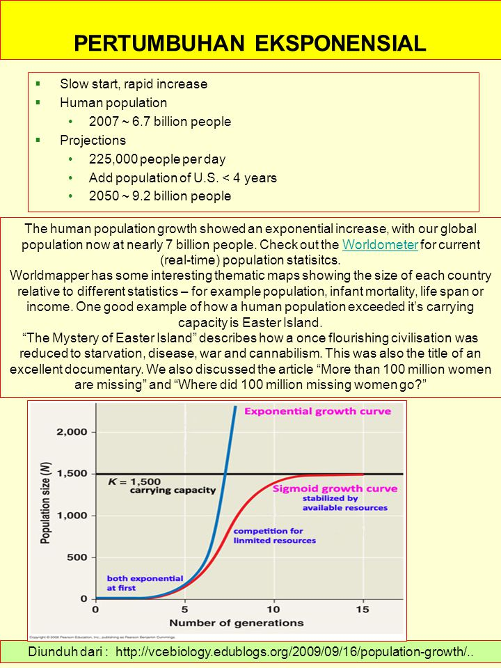 Diunduh dari : http://pollutionarticles.blogspot.com/2010/12/how-does-water-pollution-affect- our.html..