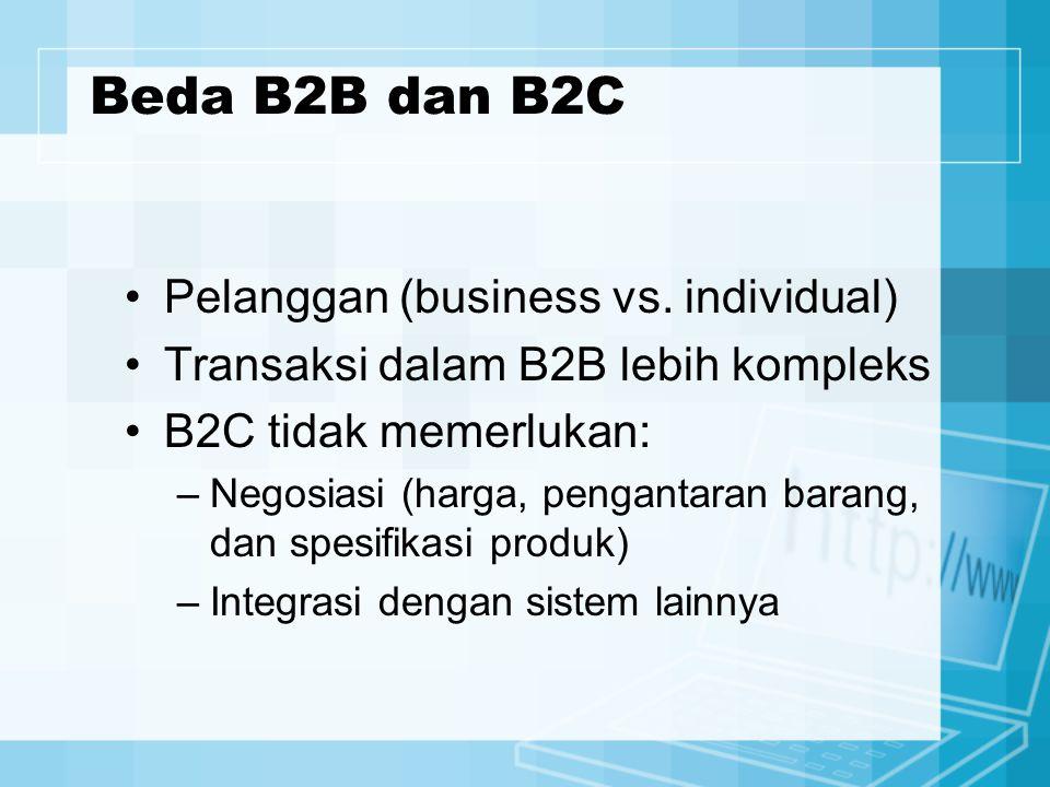 Beda B2B dan B2C Pelanggan (business vs. individual) Transaksi dalam B2B lebih kompleks B2C tidak memerlukan: –Negosiasi (harga, pengantaran barang, d