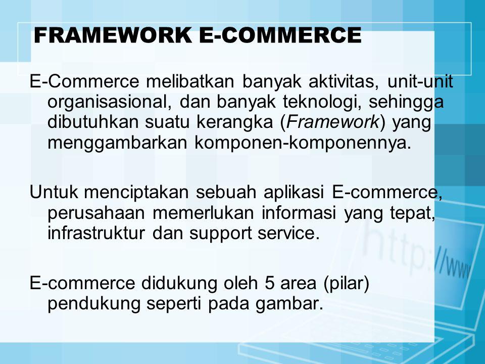 E-Commerce melibatkan banyak aktivitas, unit-unit organisasional, dan banyak teknologi, sehingga dibutuhkan suatu kerangka (Framework) yang menggambar