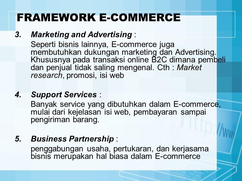 3.Marketing and Advertising : Seperti bisnis lainnya, E-commerce juga membutuhkan dukungan marketing dan Advertising. Khususnya pada transaksi online