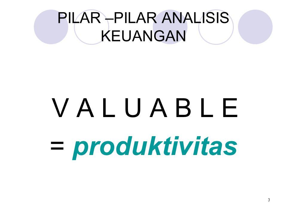PILAR –PILAR ANALISIS KEUANGAN V A L U A B L E = produktivitas 3