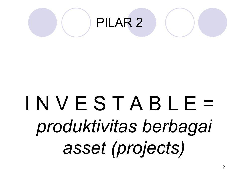 PILAR 2 I N V E S T A B L E = produktivitas berbagai asset (projects) 5