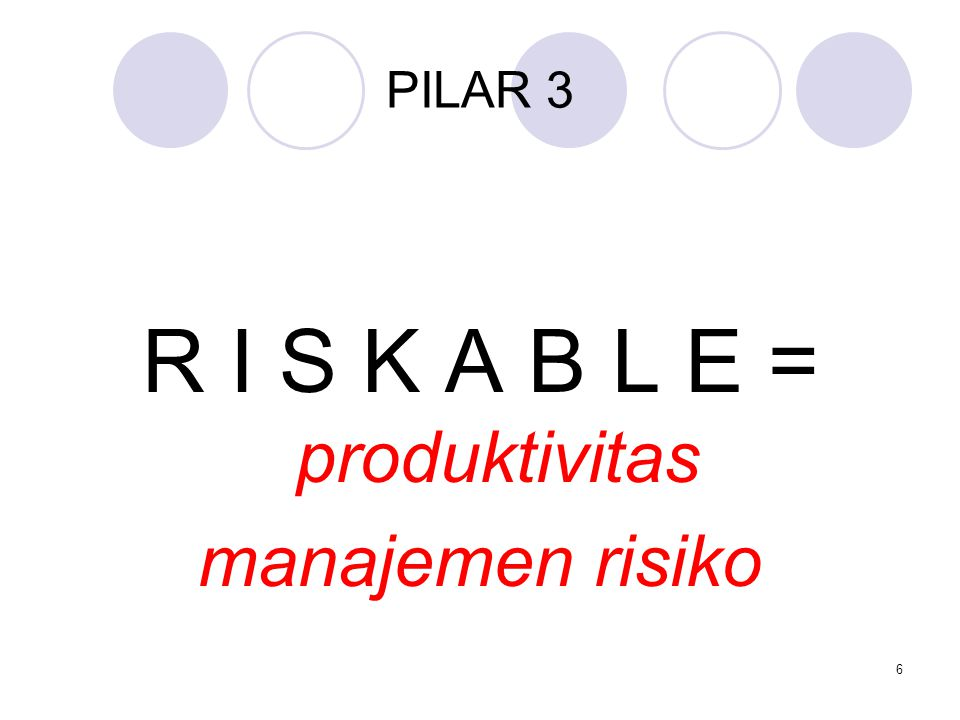 PILAR 3 R I S K A B L E = produktivitas manajemen risiko 6