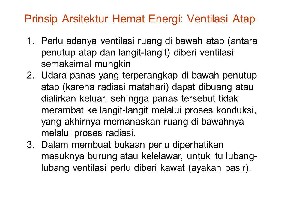 Prinsip Arsitektur Hemat Energi: Ventilasi Atap 1.Perlu adanya ventilasi ruang di bawah atap (antara penutup atap dan langit-langit) diberi ventilasi