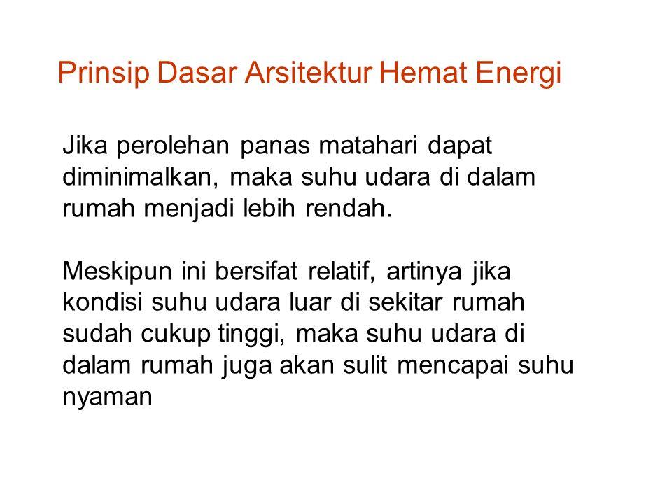 Prinsip Dasar Arsitektur Hemat Energi Jika perolehan panas matahari dapat diminimalkan, maka suhu udara di dalam rumah menjadi lebih rendah.