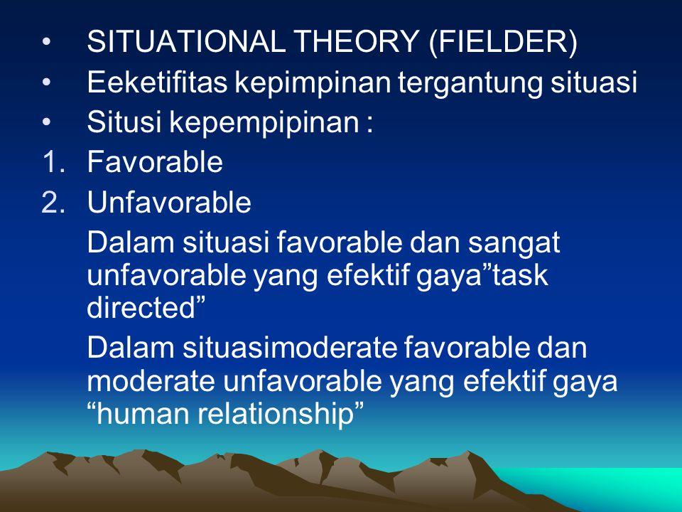 SITUATIONAL THEORY (FIELDER) Eeketifitas kepimpinan tergantung situasi Situsi kepempipinan : 1.Favorable 2.Unfavorable Dalam situasi favorable dan san