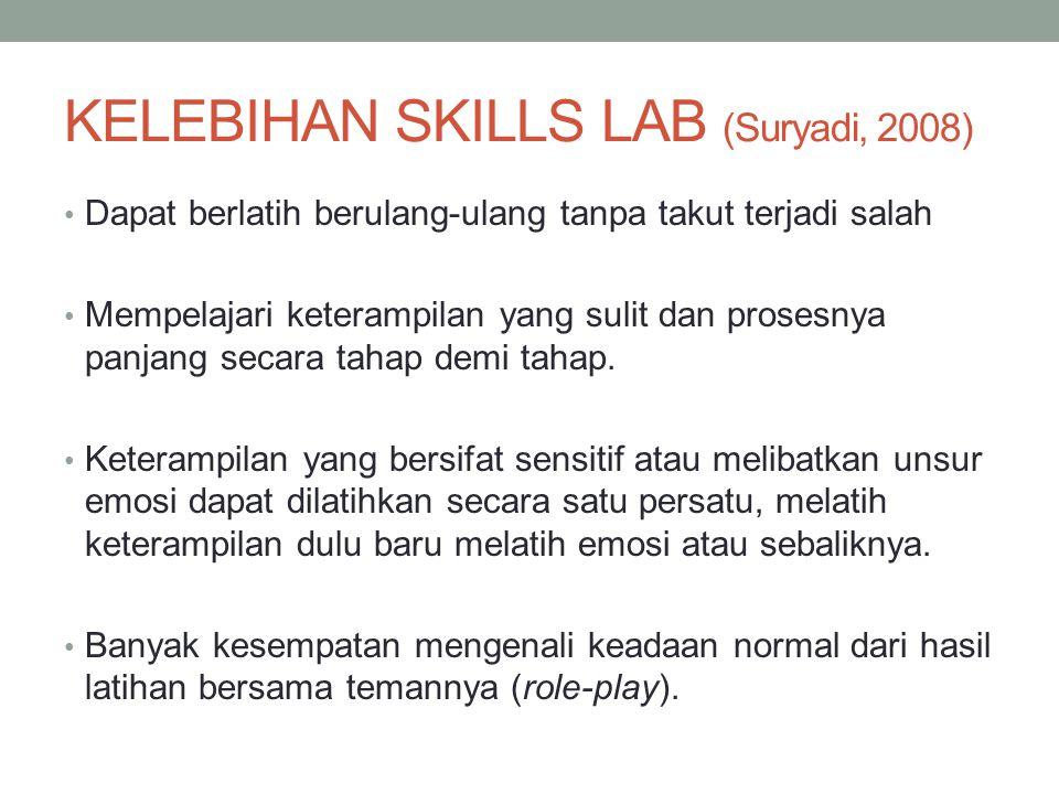 KELEBIHAN SKILLS LAB (Suryadi, 2008) Dapat berlatih berulang-ulang tanpa takut terjadi salah Mempelajari keterampilan yang sulit dan prosesnya panjang
