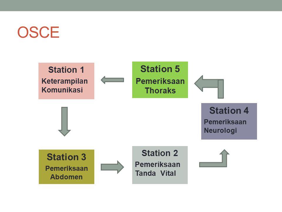 OSCE Station 1 Keterampilan Komunikasi Station 2 Pemeriksaan Tanda Vital Station 3 Pemeriksaan Abdomen Station 4 Pemeriksaan Neurologi Station 5 Pemeriksaan Thoraks