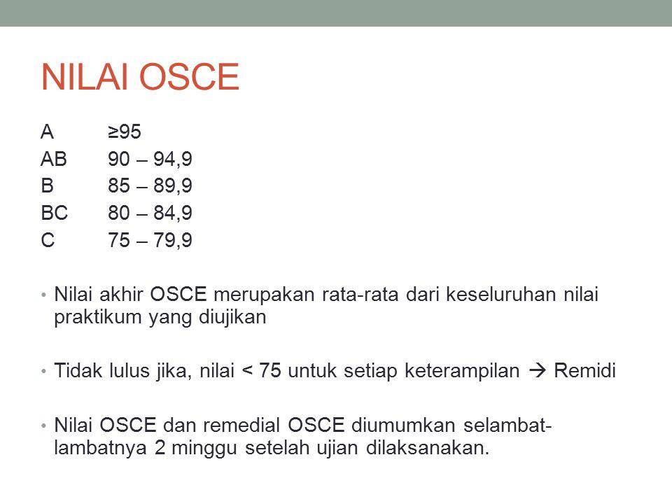 NILAI OSCE A≥95 AB90 – 94,9 B85 – 89,9 BC80 – 84,9 C75 – 79,9 Nilai akhir OSCE merupakan rata-rata dari keseluruhan nilai praktikum yang diujikan Tidak lulus jika, nilai < 75 untuk setiap keterampilan  Remidi Nilai OSCE dan remedial OSCE diumumkan selambat- lambatnya 2 minggu setelah ujian dilaksanakan.