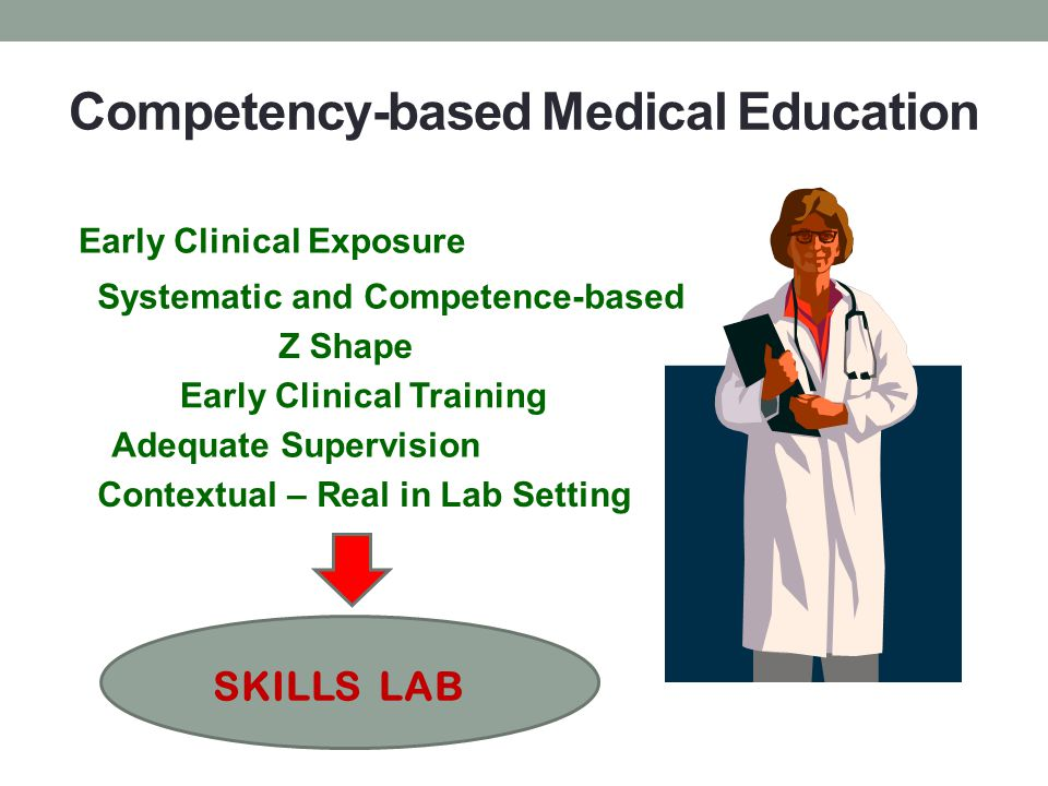 Competency-based Medical Education Early Clinical Exposure Systematic and Competence-based Z Shape Early Clinical Training Adequate Supervision Contextual – Real in Lab Setting SKILLS LAB
