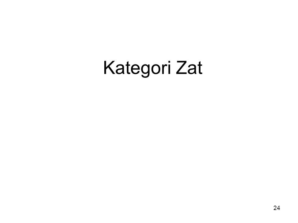 Kategori Zat 24