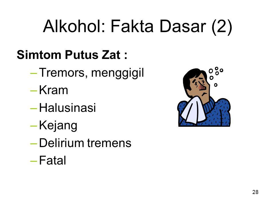 Alkohol: Fakta Dasar (2) Simtom Putus Zat : –Tremors, menggigil –Kram –Halusinasi –Kejang –Delirium tremens –Fatal 28