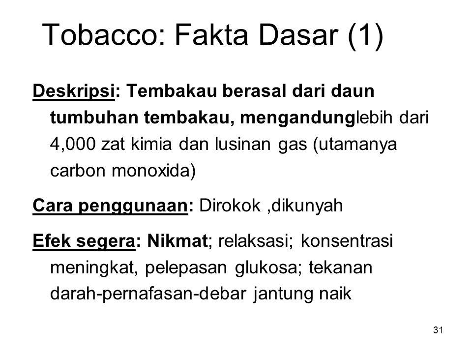 Tobacco: Fakta Dasar (1) Deskripsi: Tembakau berasal dari daun tumbuhan tembakau, mengandunglebih dari 4,000 zat kimia dan lusinan gas (utamanya carbon monoxida) Cara penggunaan: Dirokok,dikunyah Efek segera: Nikmat; relaksasi; konsentrasi meningkat, pelepasan glukosa; tekanan darah-pernafasan-debar jantung naik 31