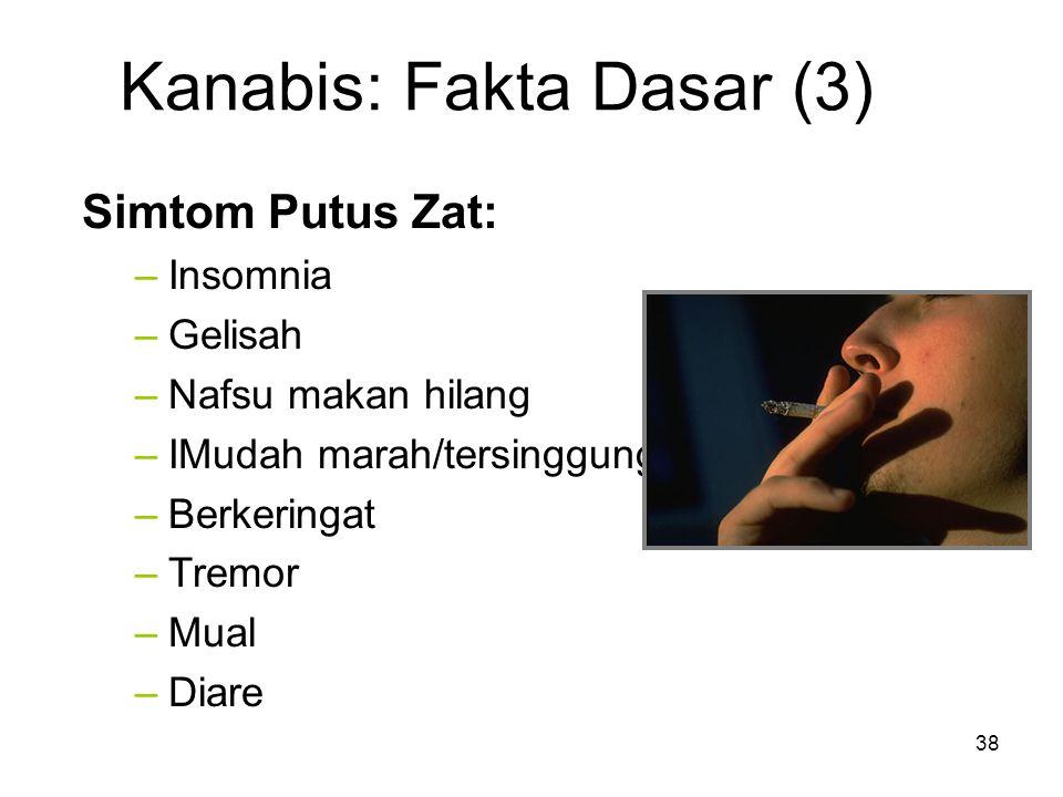 Kanabis: Fakta Dasar (3) Simtom Putus Zat: –Insomnia –Gelisah –Nafsu makan hilang –IMudah marah/tersinggung –Berkeringat –Tremor –Mual –Diare 38