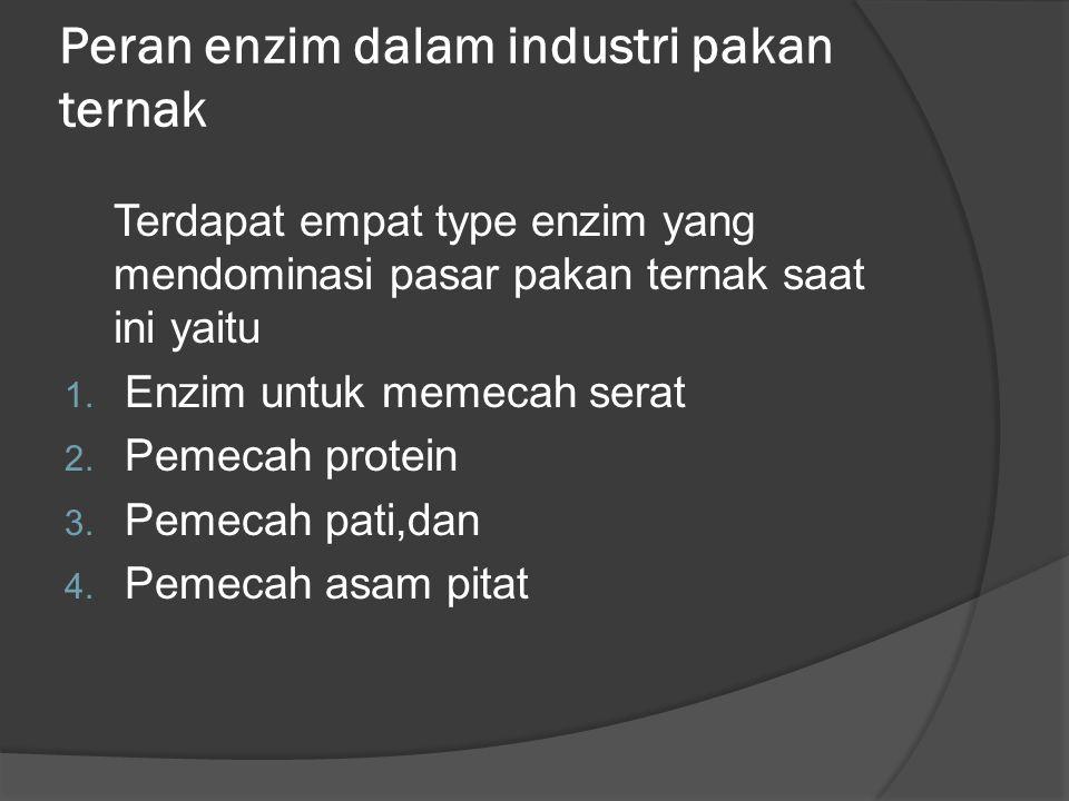 Peran enzim dalam industri pakan ternak Terdapat empat type enzim yang mendominasi pasar pakan ternak saat ini yaitu 1. Enzim untuk memecah serat 2. P