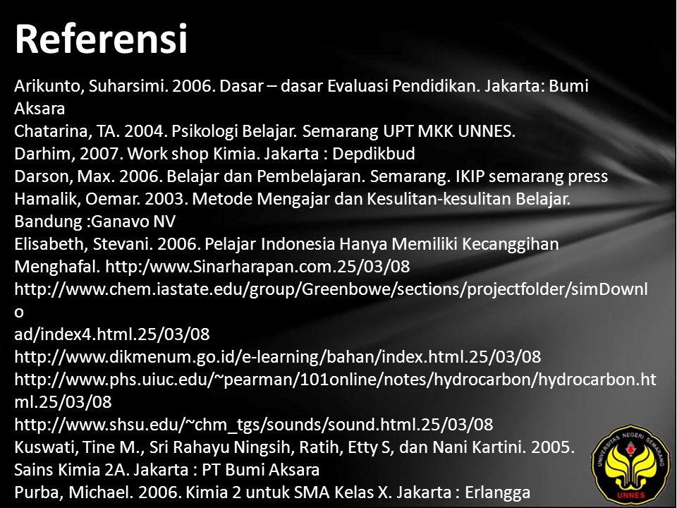 Referensi Arikunto, Suharsimi. 2006. Dasar – dasar Evaluasi Pendidikan. Jakarta: Bumi Aksara Chatarina, TA. 2004. Psikologi Belajar. Semarang UPT MKK