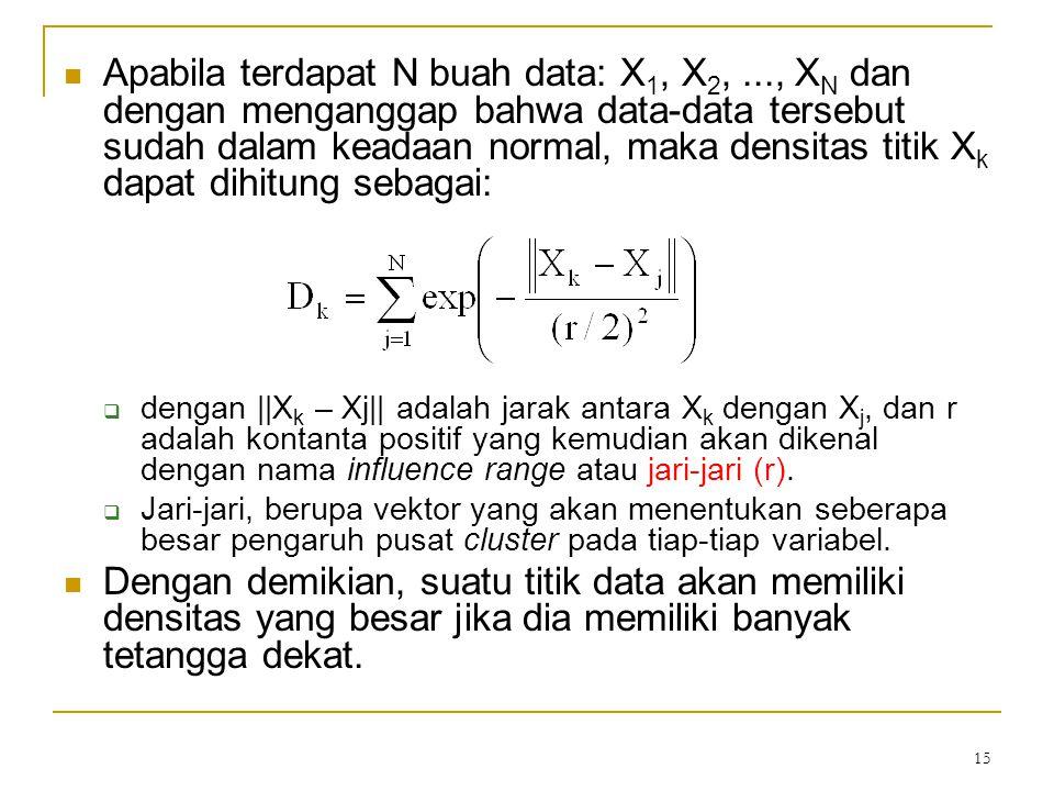 15 Apabila terdapat N buah data: X 1, X 2,..., X N dan dengan menganggap bahwa data-data tersebut sudah dalam keadaan normal, maka densitas titik X k