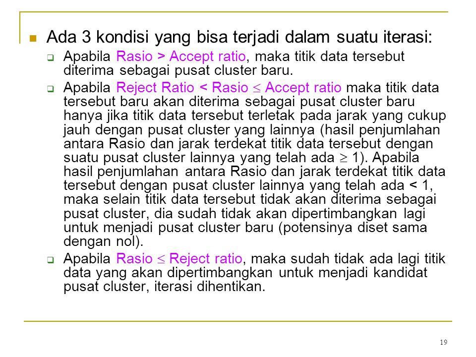19 Ada 3 kondisi yang bisa terjadi dalam suatu iterasi:  Apabila Rasio > Accept ratio, maka titik data tersebut diterima sebagai pusat cluster baru.