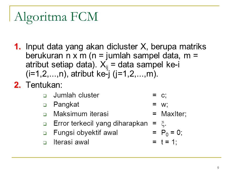 9 Algoritma FCM 1. 1.Input data yang akan dicluster X, berupa matriks berukuran n x m (n = jumlah sampel data, m = atribut setiap data). X ij = data s