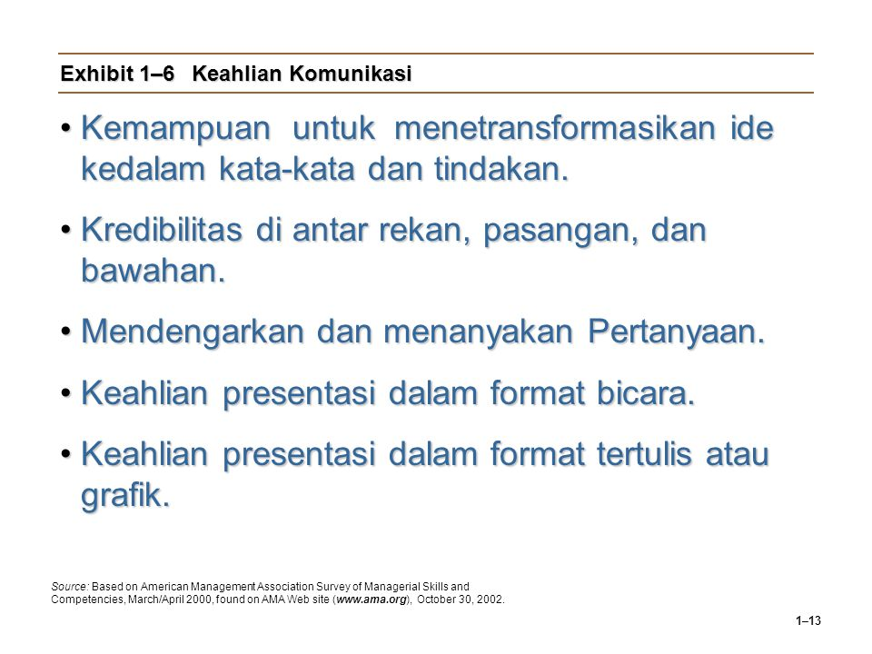 1–13 Exhibit 1–6Keahlian Komunikasi Kemampuan untuk menetransformasikan ide kedalam kata-kata dan tindakan.Kemampuan untuk menetransformasikan ide ked