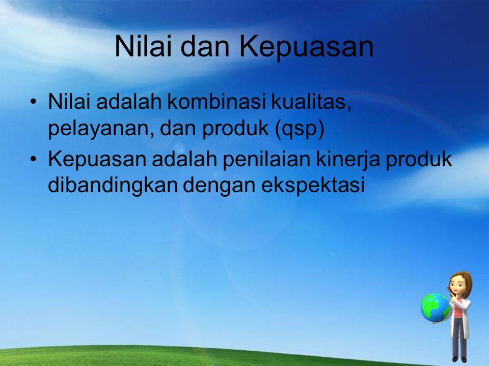 Nilai dan Kepuasan Nilai adalah kombinasi kualitas, pelayanan, dan produk (qsp) Kepuasan adalah penilaian kinerja produk dibandingkan dengan ekspektas