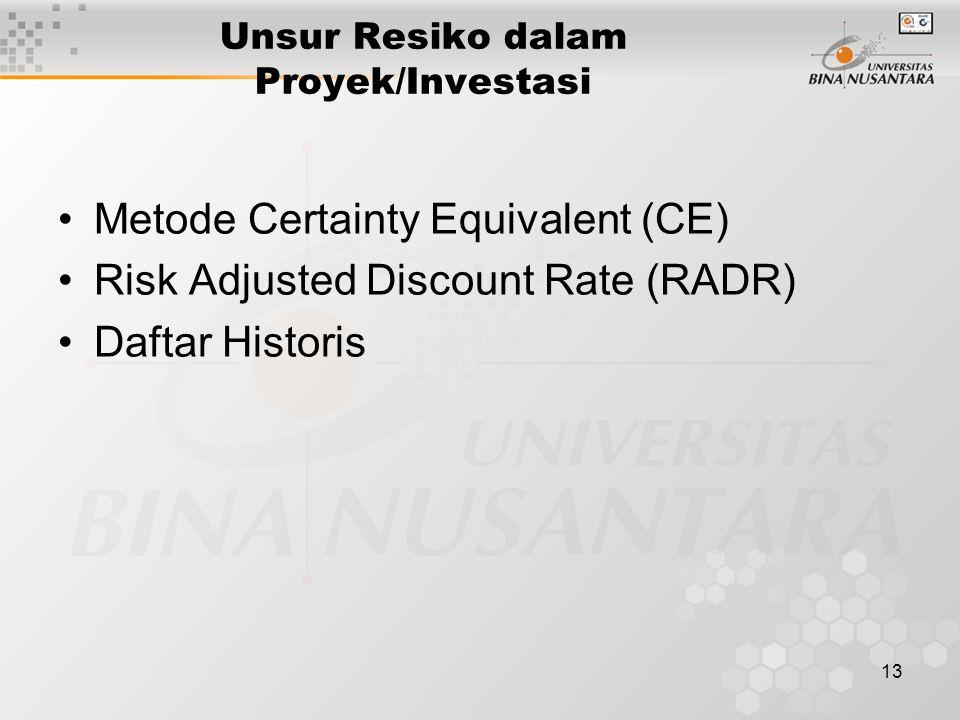 13 Unsur Resiko dalam Proyek/Investasi Metode Certainty Equivalent (CE) Risk Adjusted Discount Rate (RADR) Daftar Historis