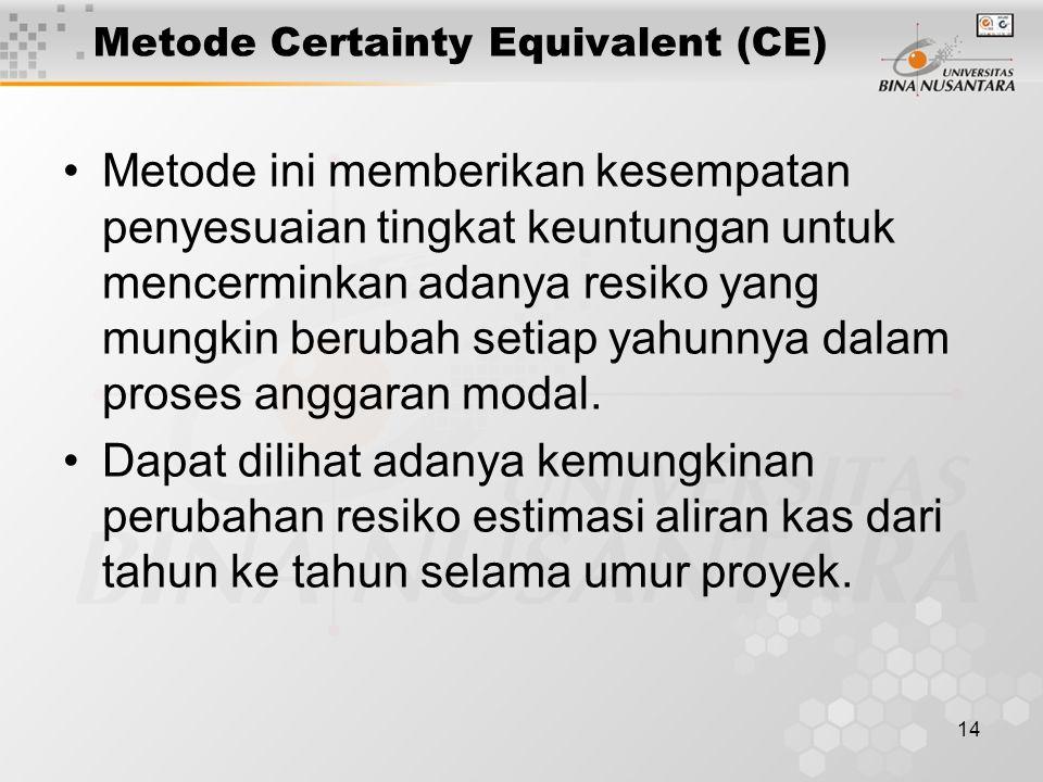 14 Metode Certainty Equivalent (CE) Metode ini memberikan kesempatan penyesuaian tingkat keuntungan untuk mencerminkan adanya resiko yang mungkin beru
