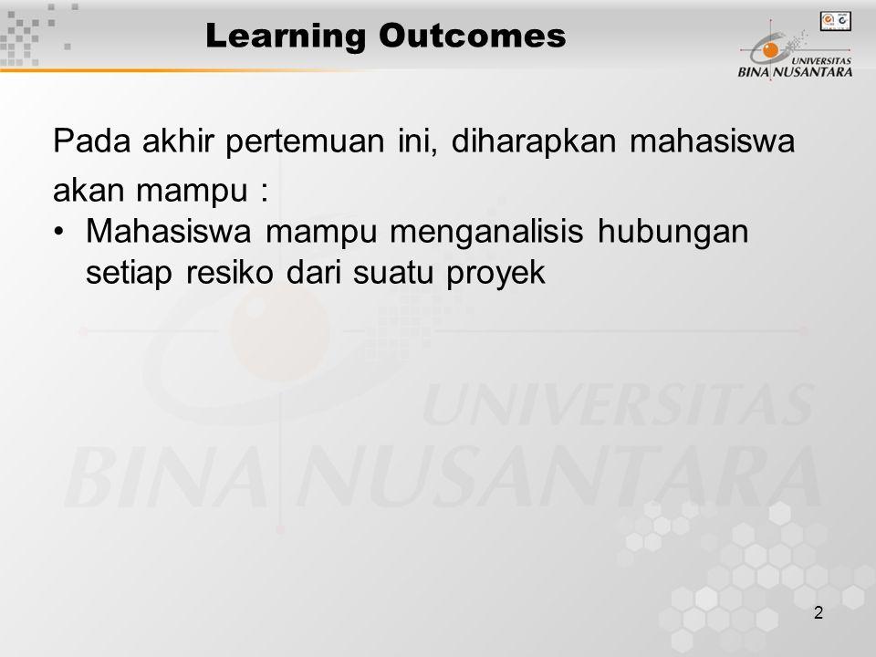 2 Learning Outcomes Pada akhir pertemuan ini, diharapkan mahasiswa akan mampu : Mahasiswa mampu menganalisis hubungan setiap resiko dari suatu proyek