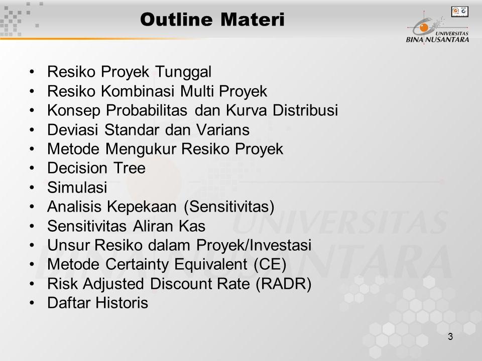 3 Outline Materi Resiko Proyek Tunggal Resiko Kombinasi Multi Proyek Konsep Probabilitas dan Kurva Distribusi Deviasi Standar dan Varians Metode Mengu