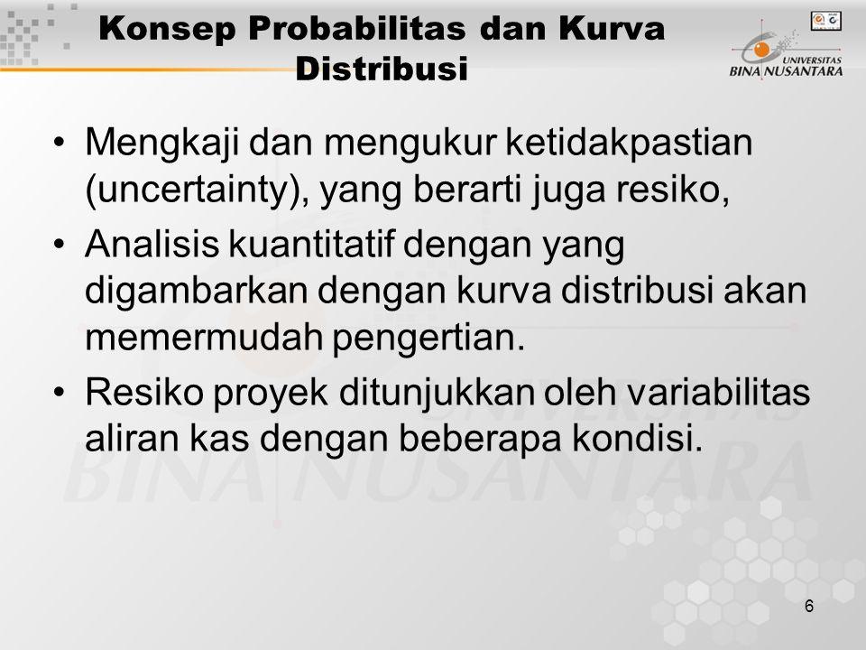 6 Konsep Probabilitas dan Kurva Distribusi Mengkaji dan mengukur ketidakpastian (uncertainty), yang berarti juga resiko, Analisis kuantitatif dengan y