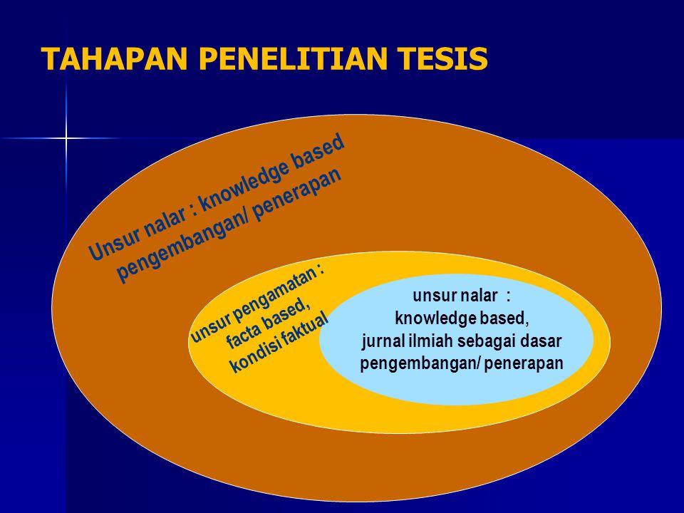 TAHAPAN PENELITIAN TESIS Classes unsur nalar : knowledge based, jurnal ilmiah sebagai dasar pengembangan/ penerapan unsur pengamatan : facta based, ko