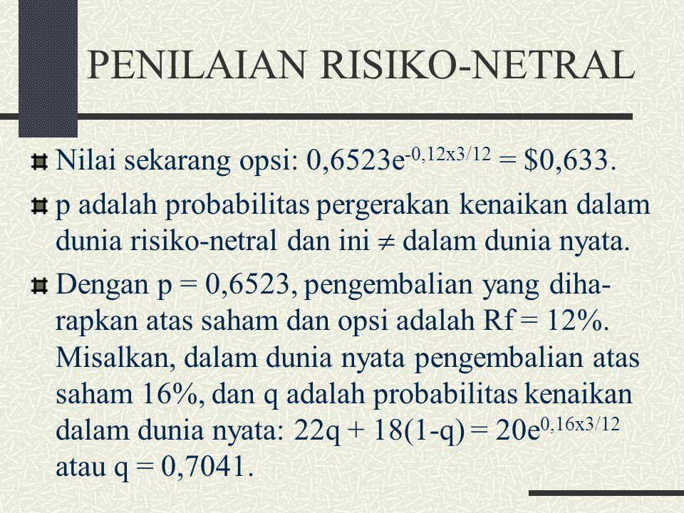 PENILAIAN RISIKO-NETRAL p = probabilitas pergerakan meningkat dalam harga saham dalam dunia risiko-netral. p dapat dihitung: 22p + 18(1-p) = 20e 0,12x