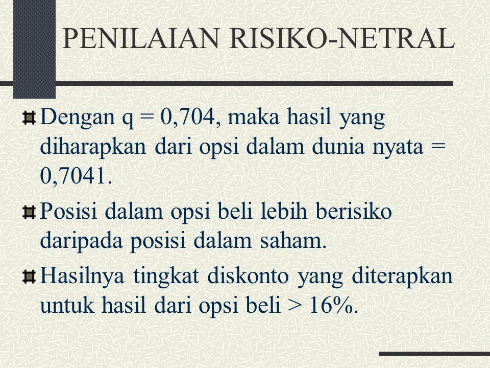 PENILAIAN RISIKO-NETRAL Nilai sekarang opsi: 0,6523e -0,12x3/12 = $0,633. p adalah probabilitas pergerakan kenaikan dalam dunia risiko-netral dan ini