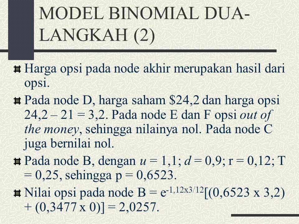 MODEL BINOMIAL DUA- LANGKAH (1) Konsep model ini dapat diilustrasikan secara numerik: S 0 = $20  S T :  10%; T = 3 bulan; r = 12%; K = $21. Tujuan