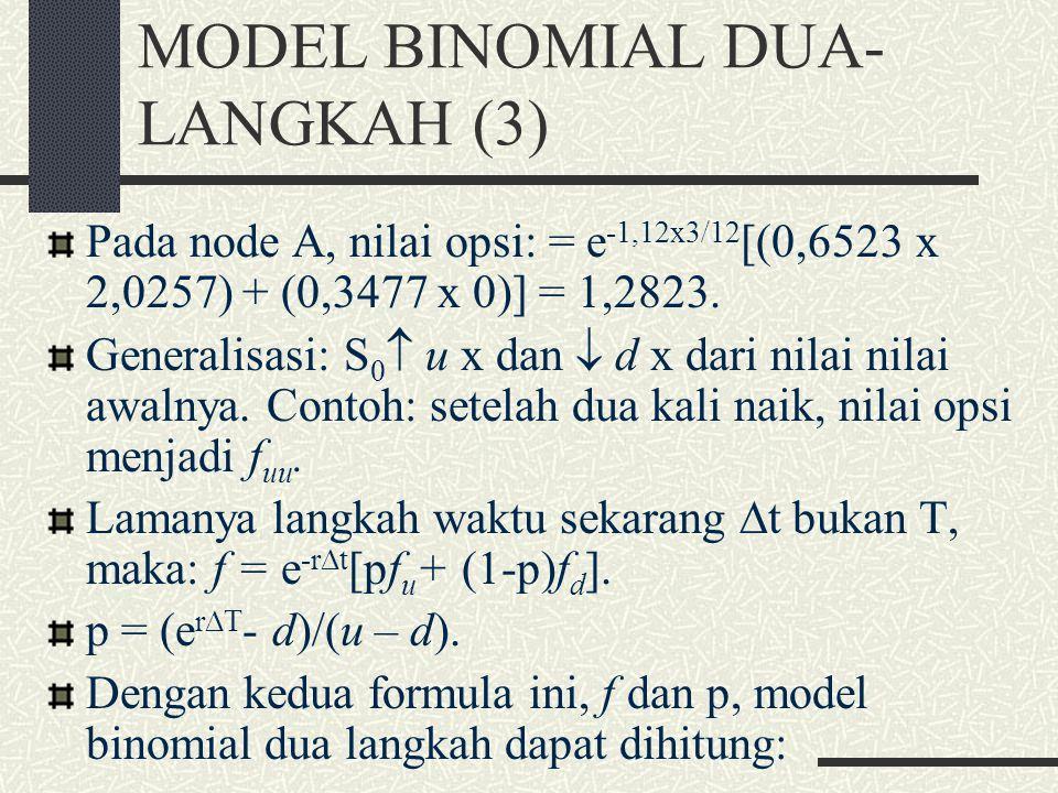 MODEL BINOMIAL DUA- LANGKAH (2) Harga opsi pada node akhir merupakan hasil dari opsi. Pada node D, harga saham $24,2 dan harga opsi 24,2 – 21 = 3,2. P