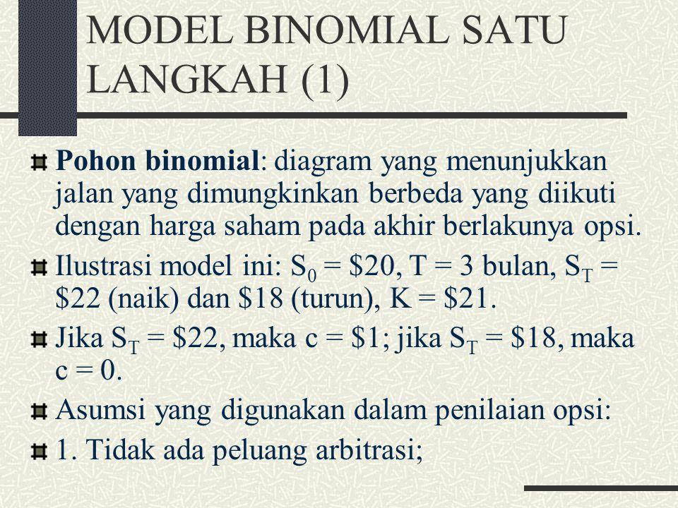 XI. MODEL POHON BINOMIAL MODEL BINOMIAL SATU-LANGKAH PENILAIAN RISIKO-NETRAL MODEL BINOMIAL DUA-LANGKAH CONTOH OPSI JUAL OPSI AMERIKA DELTA PENENTUAN