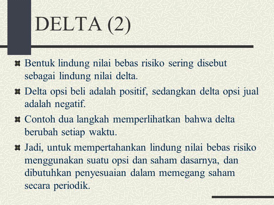 DELTA (1) Delta merupakan parameter penting dalam penentuan harga dan lindung nilai opsi. Delta opsi saham adalah rasio perubahan dalam harga opsi sah