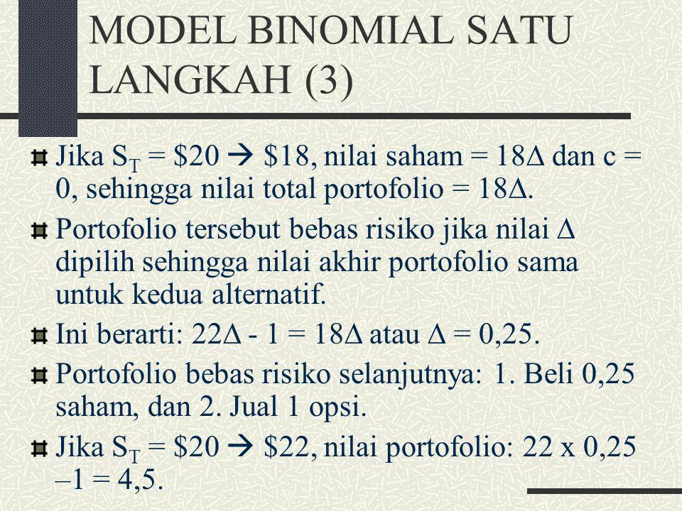 MODEL BINOMIAL SATU LANGKAH (2) 2. Tidak ada ketidakpastian tentang nilai portofolio di masa mendatang, sehingga pengembalian yang dihasilkan adalah R