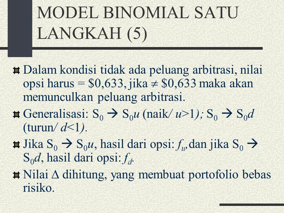 MODEL BINOMIAL SATU LANGKAH (4) Jika S T = $20  $18, nilai portofolio: 18 x 0,25 = 4,5. Tanpa memandang harga saham naik/ turun, nilai portofolio sel