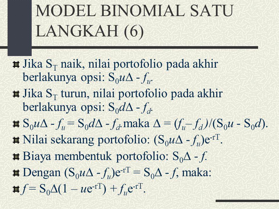 MODEL BINOMIAL SATU LANGKAH (5) Dalam kondisi tidak ada peluang arbitrasi, nilai opsi harus = $0,633, jika  $0,633 maka akan memunculkan peluang arbi