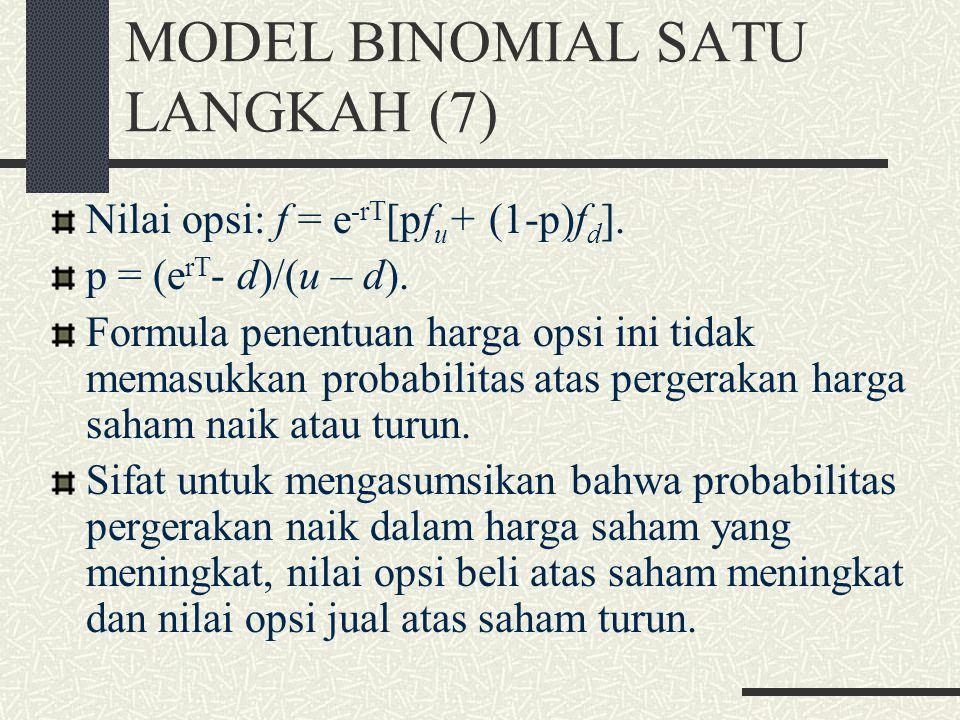 MODEL BINOMIAL SATU LANGKAH (6) Jika S T naik, nilai portofolio pada akhir berlakunya opsi: S 0 u  - f u. Jika S T turun, nilai portofolio pada akhir