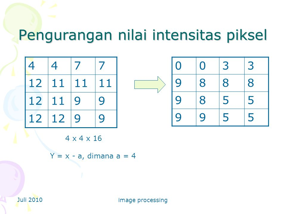 Juli 2010 image processing Pengurangan nilai intensitas piksel 4477 1211 121199 12 99 4 x 4 x 16 Y = x - a, dimana a = 4 0033 9888 9855 9955