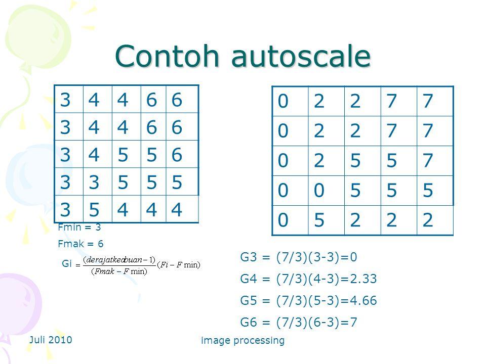Juli 2010 image processing Contoh autoscale 02277 02277 02557 00555 05222 34466 34466 34556 33555 35444 Fmin = 3 Fmak = 6 Gi G3 = (7/3)(3-3)=0 G4 = (7/3)(4-3)=2.33 G5 = (7/3)(5-3)=4.66 G6 = (7/3)(6-3)=7
