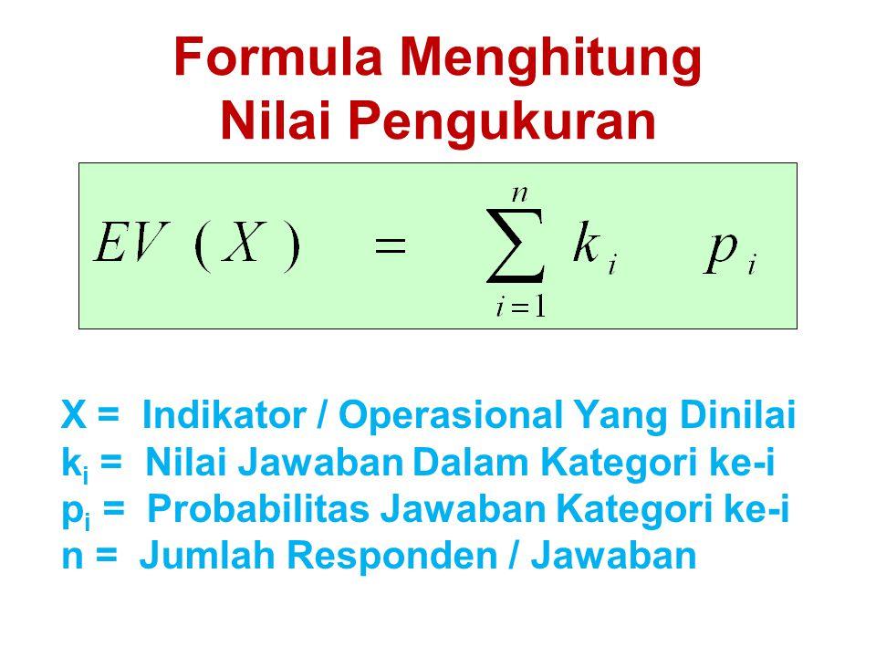 FORMULA - PEMBOBOTAN Keterangan : AiAi =Nilai bobot unsur ke-i a ij =Jumlah pakar yang menilai A i sebagai peringkat ke-j n=Jumlah seluruh pakar yang melakukan pembobotan m=Jumlah unsur dalam kelompok setiap cabang pohon keputusan
