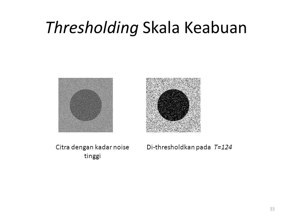 Thresholding Skala Keabuan 33 Citra dengan kadar noise tinggi Di-thresholdkan pada T=124