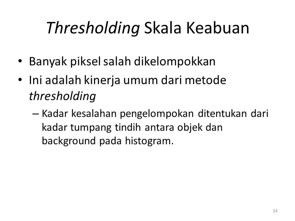 Thresholding Skala Keabuan Banyak piksel salah dikelompokkan Ini adalah kinerja umum dari metode thresholding – Kadar kesalahan pengelompokan ditentuk