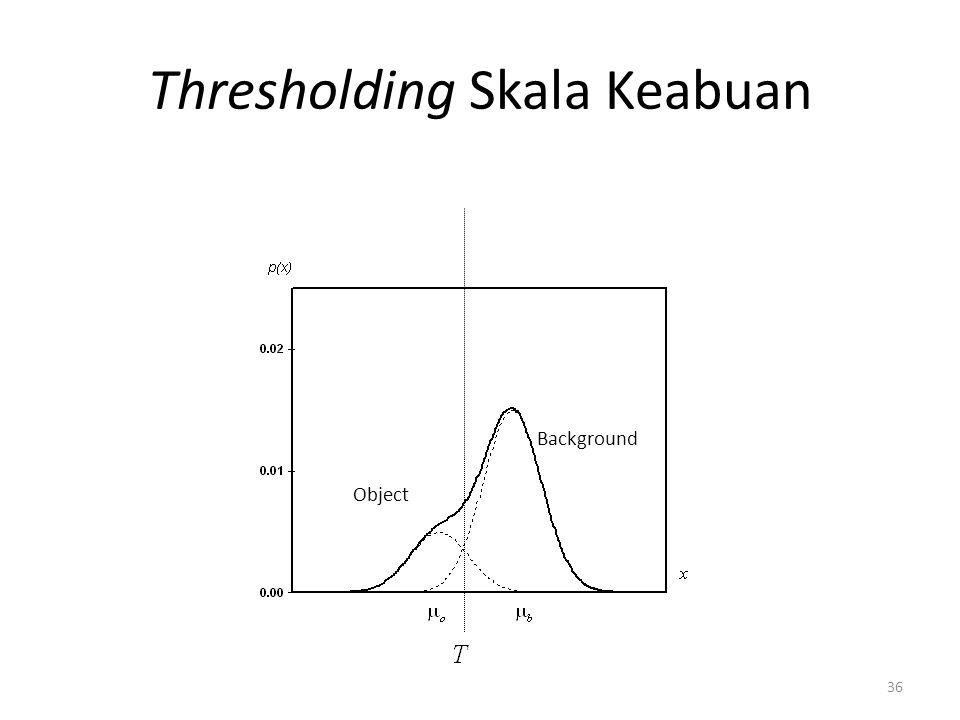 Thresholding Skala Keabuan 36 Object Background